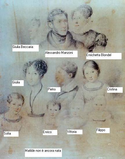 La famiglia Manzoni al gran completo