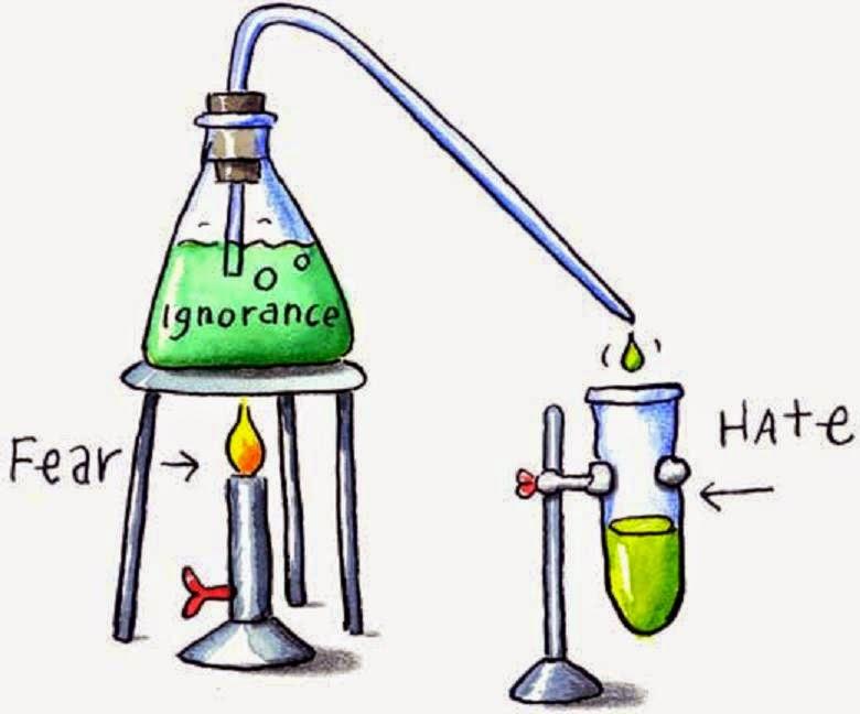 fear-ignorance-hate