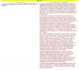 Articolo 70 Costituzione