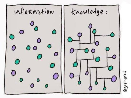 informazione-conoscenza