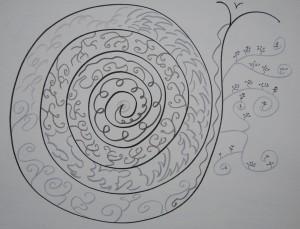Mandala of my soul