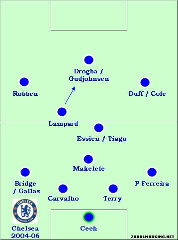 """Il fulcro del Chelsea vincente di Mourinho era Makelele per il quale fu coniato il termine """"Makelele role"""""""